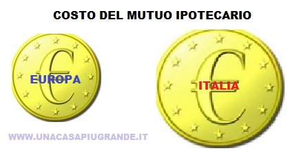 differenza mutuo europa italia