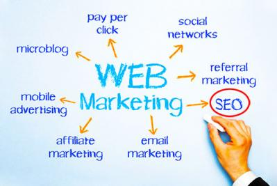 Web Marketing e SEO: l'utente al centro.