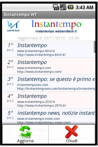 Instantempo App Android